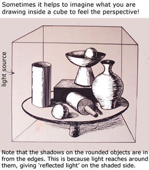 1 Objects in a cube