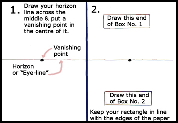 1 point perspective stages 1-2 box copy