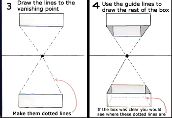 1 point perspective stages 3-4 box
