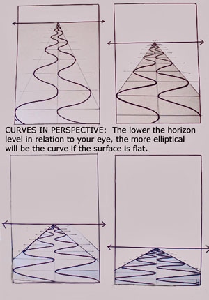 2 Curves in perspective