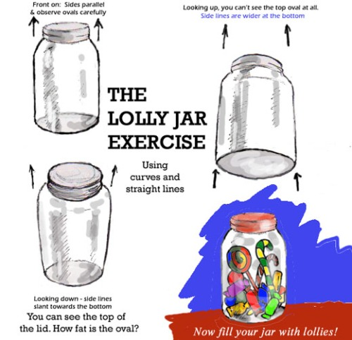 the-lolly-jar-exercise
